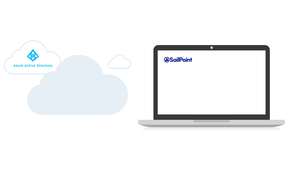 Identity Governance for Microsoft Azure Active Directory | SailPoint